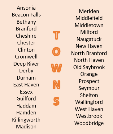 South Central Towns