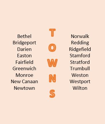 Southwest Towns
